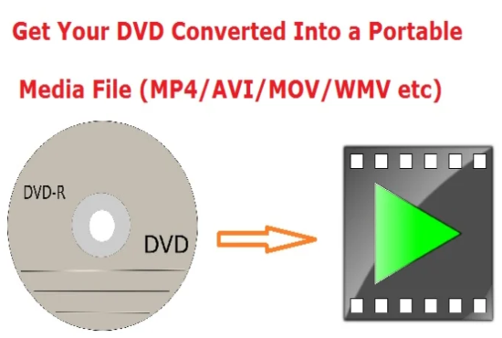 dvd to mp4 conversion